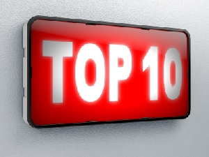 acclaro-top-10-blogs